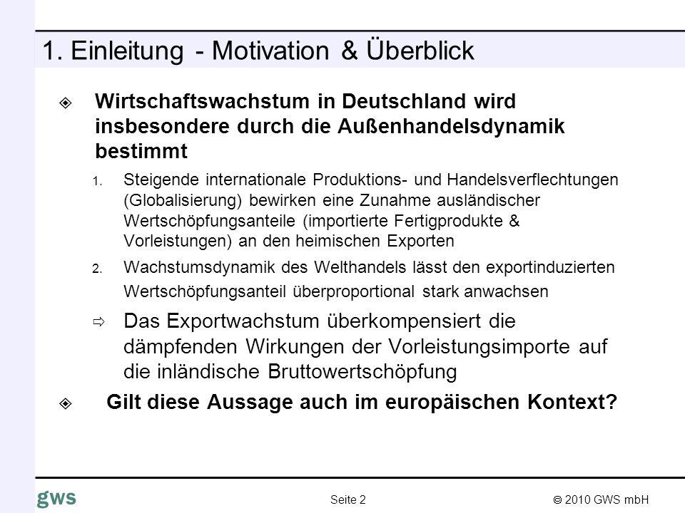 2010 GWS mbH Seite 2 gws 1. Einleitung - Motivation & Überblick Wirtschaftswachstum in Deutschland wird insbesondere durch die Außenhandelsdynamik bes