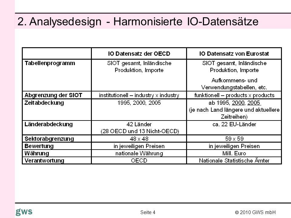 2010 GWS mbH Seite 4 gws 2. Analysedesign - Harmonisierte IO-Datensätze