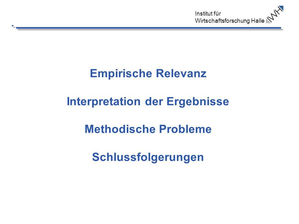 Institut für Wirtschaftsforschung Halle Empirische Relevanz Interpretation der Ergebnisse Methodische Probleme Schlussfolgerungen