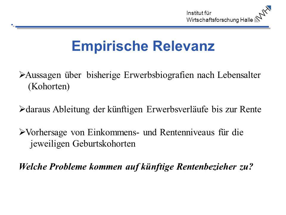 Institut für Wirtschaftsforschung Halle Interpretation der Ergebnisse Ergebnisse deuten auf Zunahme der Erwerbsprobleme bei jüngeren Kohorten hin Zeigen einen möglichen Korridor für das Ausmaß der Arbeitsmarktprobleme auf (negatives Szenario und positives Szenario) Unklar ist die Behandlung des Übergangs von Erwerbstätigkeit in der DDR zur Erwerbstätigkeit in Gesamtdeutschland im Modell