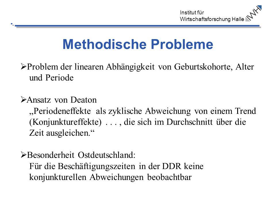 Methodische Probleme Problem der linearen Abhängigkeit von Geburtskohorte, Alter und Periode Ansatz von Deaton Periodeneffekte als zyklische Abweichun