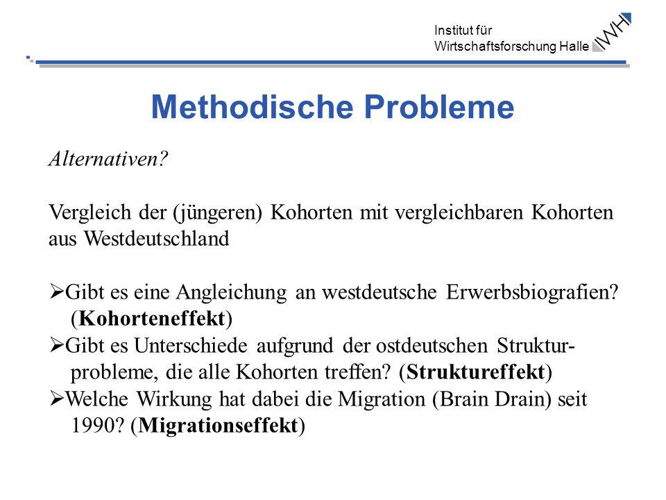Institut für Wirtschaftsforschung Halle Methodische Probleme Alternativen? Vergleich der (jüngeren) Kohorten mit vergleichbaren Kohorten aus Westdeuts