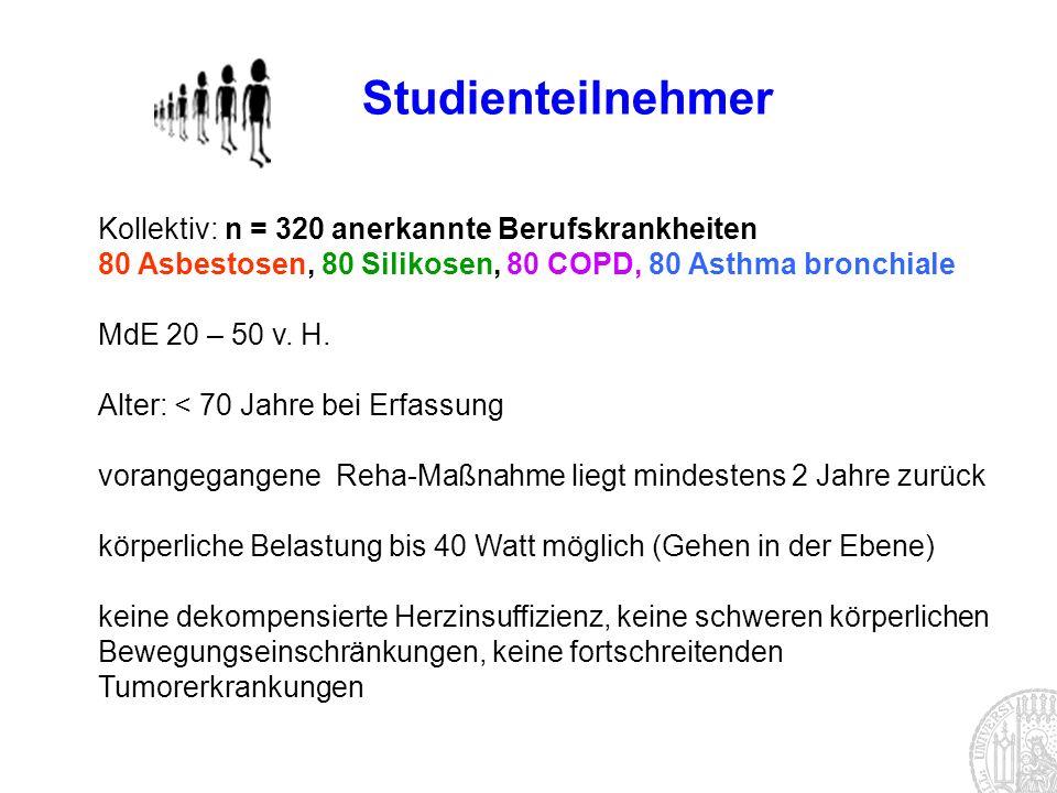 Studienteilnehmer Kollektiv: n = 320 anerkannte Berufskrankheiten 80 Asbestosen, 80 Silikosen, 80 COPD, 80 Asthma bronchiale MdE 20 – 50 v. H. Alter:
