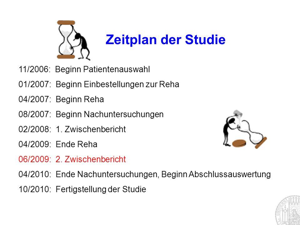 11/2006: Beginn Patientenauswahl 01/2007: Beginn Einbestellungen zur Reha 04/2007: Beginn Reha 08/2007: Beginn Nachuntersuchungen 02/2008: 1. Zwischen
