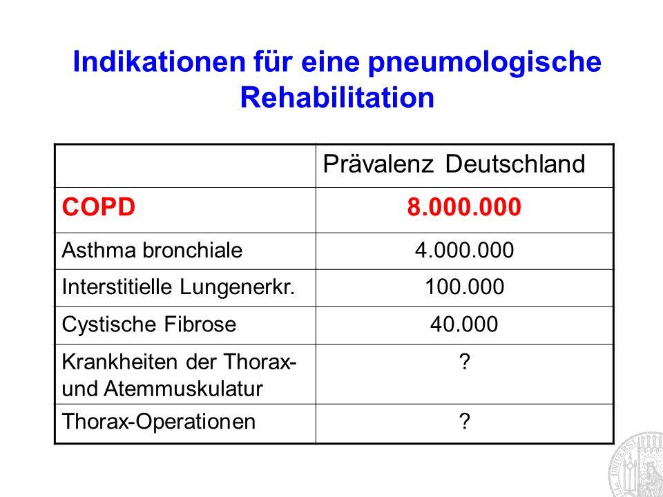Indikationen für eine pneumologische Rehabilitation Prävalenz Deutschland COPD8.000.000 Asthma bronchiale4.000.000 Interstitielle Lungenerkr.100.000 C