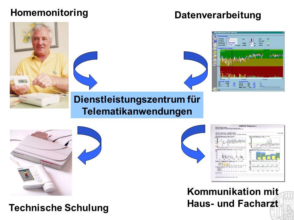 Dienstleistungszentrum für Telematikanwendungen Homemonitoring Technische Schulung Datenverarbeitung Kommunikation mit Haus- und Facharzt