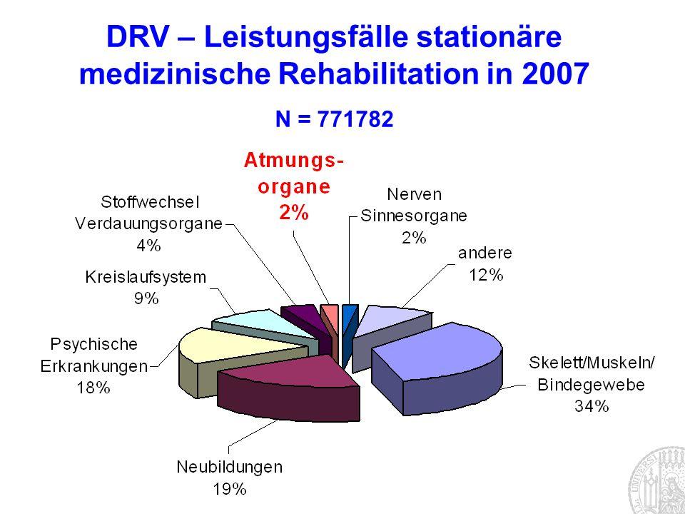 DRV – Leistungsfälle stationäre medizinische Rehabilitation in 2007 N = 771782