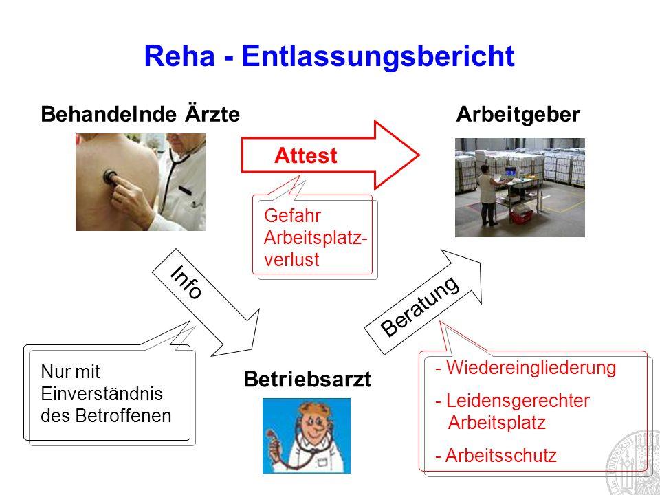 Reha - Entlassungsbericht Behandelnde ÄrzteArbeitgeber Attest Betriebsarzt Info Beratung - Wiedereingliederung - Leidensgerechter Arbeitsplatz - Arbei