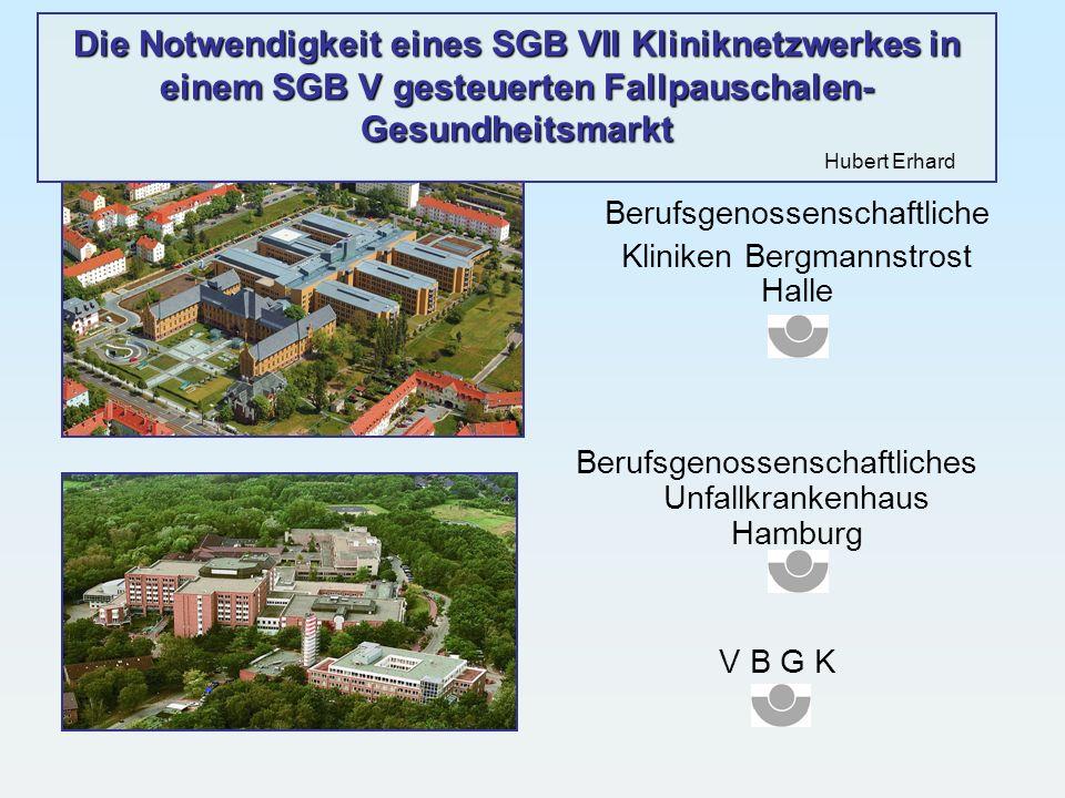 Die Notwendigkeit eines SGB VII Kliniknetzwerkes in einem SGB V gesteuerten Fallpauschalen- Gesundheitsmarkt Die Notwendigkeit eines SGB VII Kliniknet