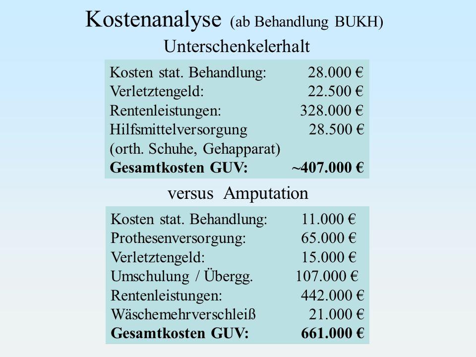 Kostenanalyse (ab Behandlung BUKH) Kosten stat. Behandlung: 28.000 Verletztengeld: 22.500 Rentenleistungen:328.000 Hilfsmittelversorgung 28.500 (orth.