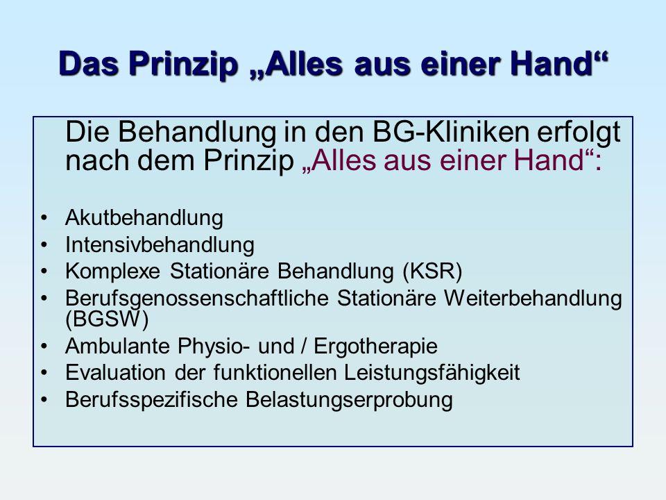 Das Prinzip Alles aus einer Hand Die Behandlung in den BG-Kliniken erfolgt nach dem Prinzip Alles aus einer Hand: Akutbehandlung Intensivbehandlung Ko