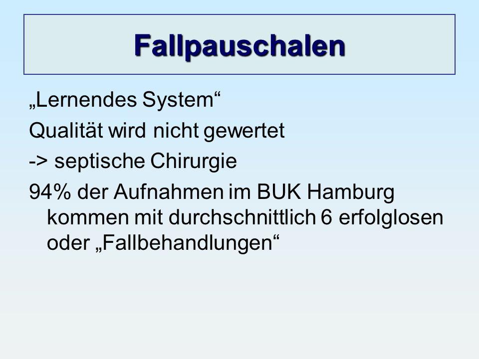 Fallpauschalen Lernendes System Qualität wird nicht gewertet -> septische Chirurgie 94% der Aufnahmen im BUK Hamburg kommen mit durchschnittlich 6 erf