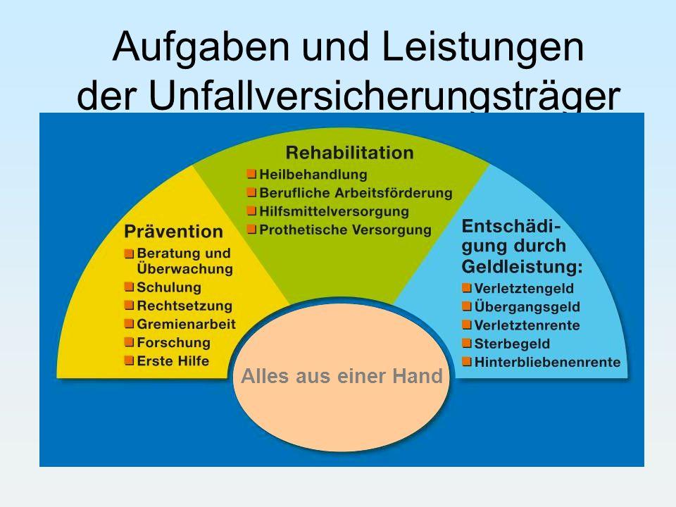 Abteilungen des BG Unfallkrankenhauses Hamburg im Friederikenstift Hannover (Hr.