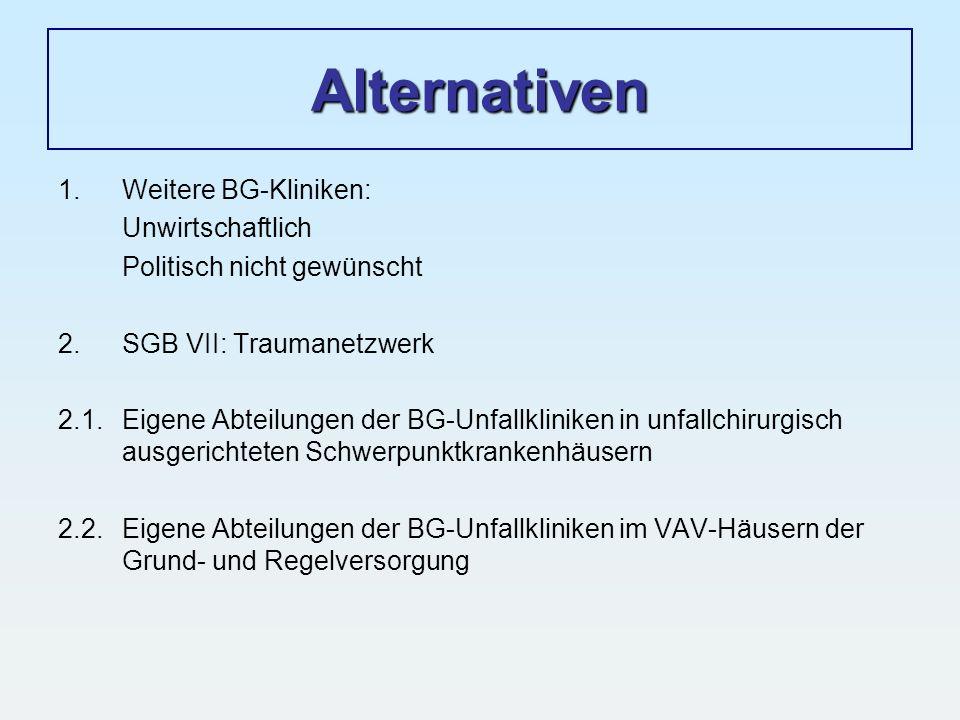 Alternativen 1.Weitere BG-Kliniken: Unwirtschaftlich Politisch nicht gewünscht 2.SGB VII: Traumanetzwerk 2.1.Eigene Abteilungen der BG-Unfallkliniken