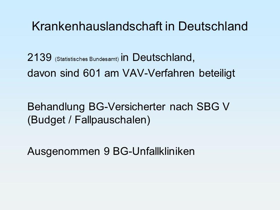 BG – Kliniken *VAV-Krankenhäuser Vergütung nach DRGs auch BG-Patienten Nicht zum VAV-Verfahren zugelassene Krankenhäuser Vergütung nach DRGs auch BG-Patienten * VAV = Verletzungsartenverfahren