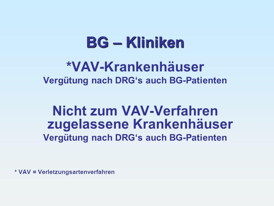 BG – Kliniken *VAV-Krankenhäuser Vergütung nach DRGs auch BG-Patienten Nicht zum VAV-Verfahren zugelassene Krankenhäuser Vergütung nach DRGs auch BG-P