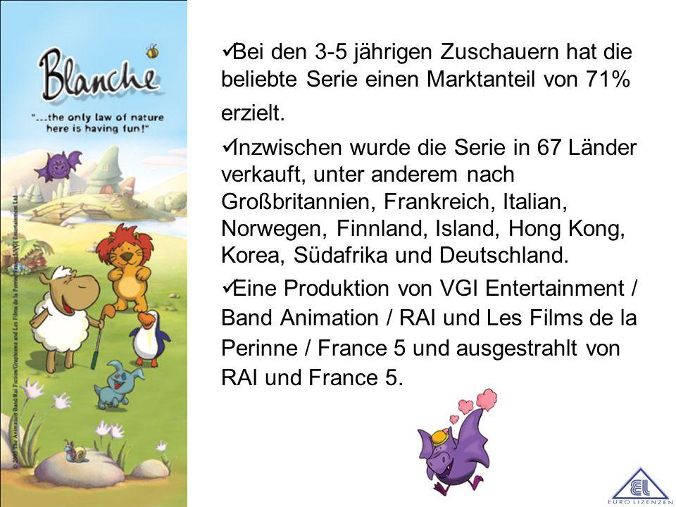 Bei den 3-5 jährigen Zuschauern hat die beliebte Serie einen Marktanteil von 71% erzielt. Inzwischen wurde die Serie in 67 Länder verkauft, unter ande