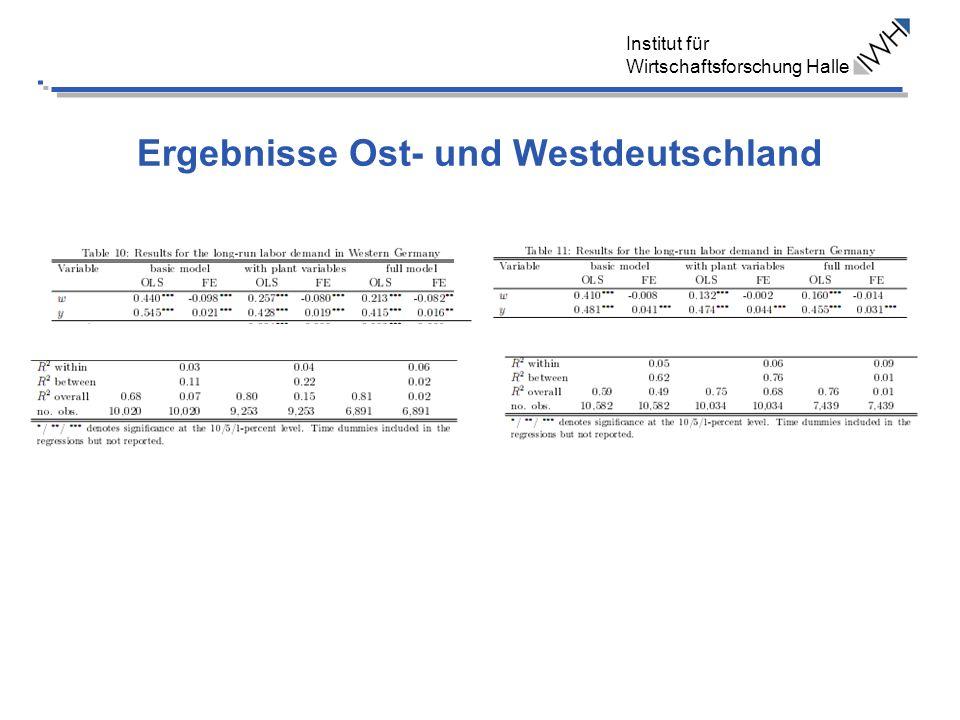 Institut für Wirtschaftsforschung Halle Interpretationsversuch Schätzergebnisse (1) Output größter Erklärungsgehalt in der Schätzung.