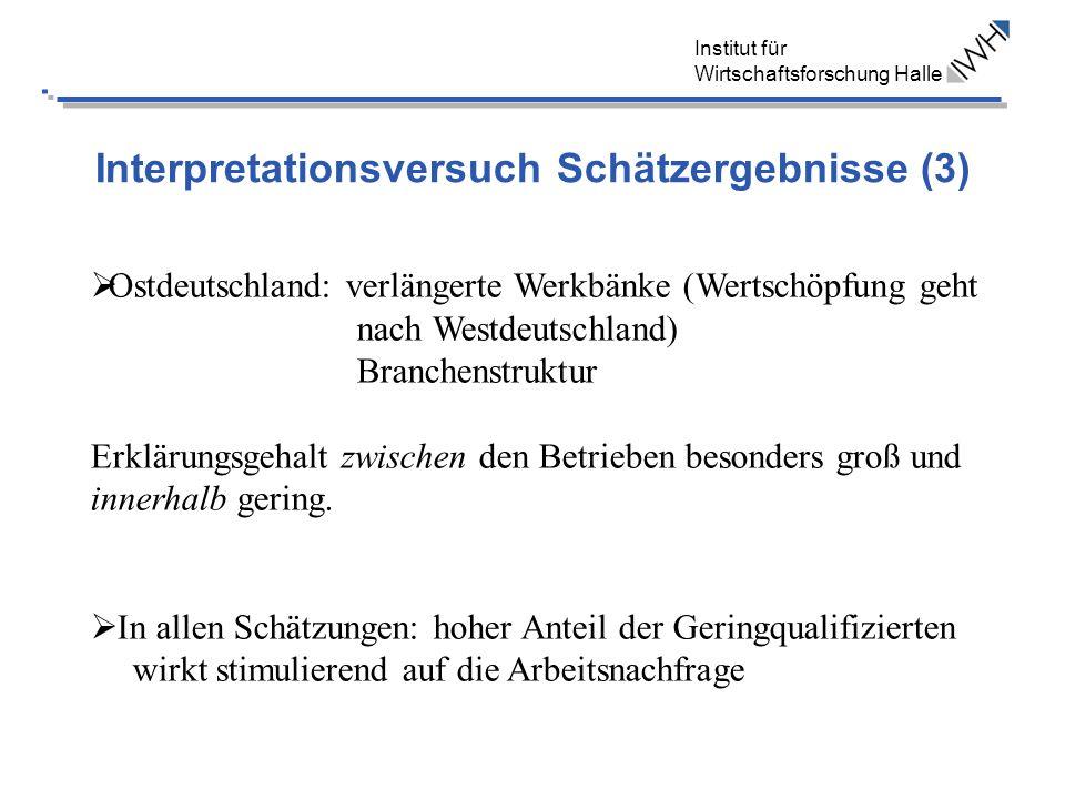 Institut für Wirtschaftsforschung Halle Interpretationsversuch Schätzergebnisse (3) Ostdeutschland: verlängerte Werkbänke (Wertschöpfung geht nach Westdeutschland) Branchenstruktur Erklärungsgehalt zwischen den Betrieben besonders groß und innerhalb gering.
