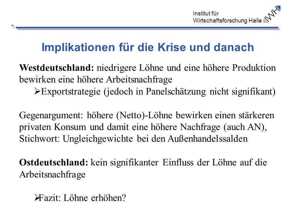 Institut für Wirtschaftsforschung Halle Implikationen für die Krise und danach Westdeutschland: niedrigere Löhne und eine höhere Produktion bewirken eine höhere Arbeitsnachfrage Exportstrategie (jedoch in Panelschätzung nicht signifikant) Gegenargument: höhere (Netto)-Löhne bewirken einen stärkeren privaten Konsum und damit eine höhere Nachfrage (auch AN), Stichwort: Ungleichgewichte bei den Außenhandelssalden Ostdeutschland: kein signifikanter Einfluss der Löhne auf die Arbeitsnachfrage Fazit: Löhne erhöhen