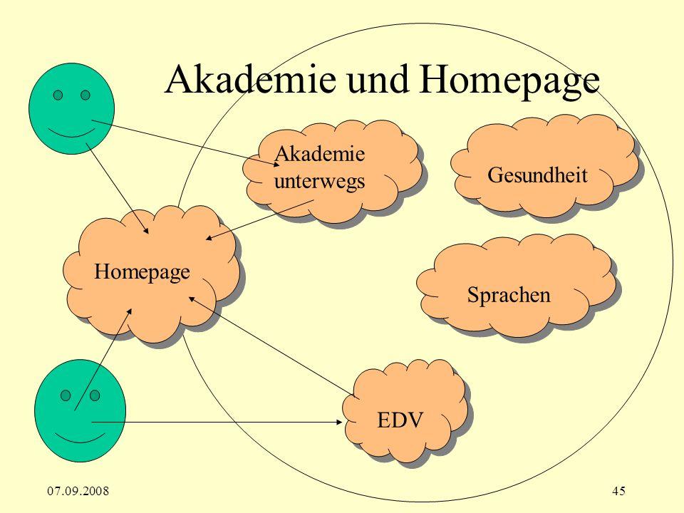 07.09.200845 Akademie und Homepage EDV Gesundheit Akademie unterwegs Sprachen Homepage
