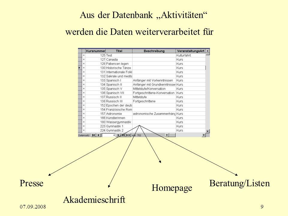 07.09.20089 Presse Akademieschrift Homepage Beratung/Listen Aus der Datenbank Aktivitäten werden die Daten weiterverarbeitet für