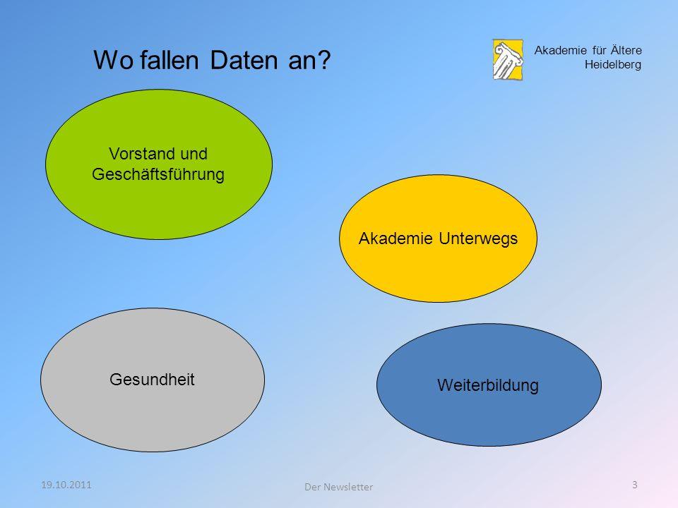 19.10.20113 Der Newsletter Gesundheit Vorstand und Geschäftsführung Weiterbildung Wo fallen Daten an.