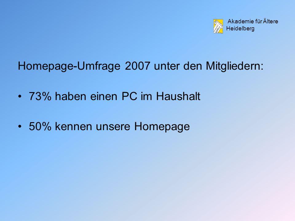 Akademie für Ältere Heidelberg Homepage-Umfrage 2007 unter den Mitgliedern: 73% haben einen PC im Haushalt 50% kennen unsere Homepage