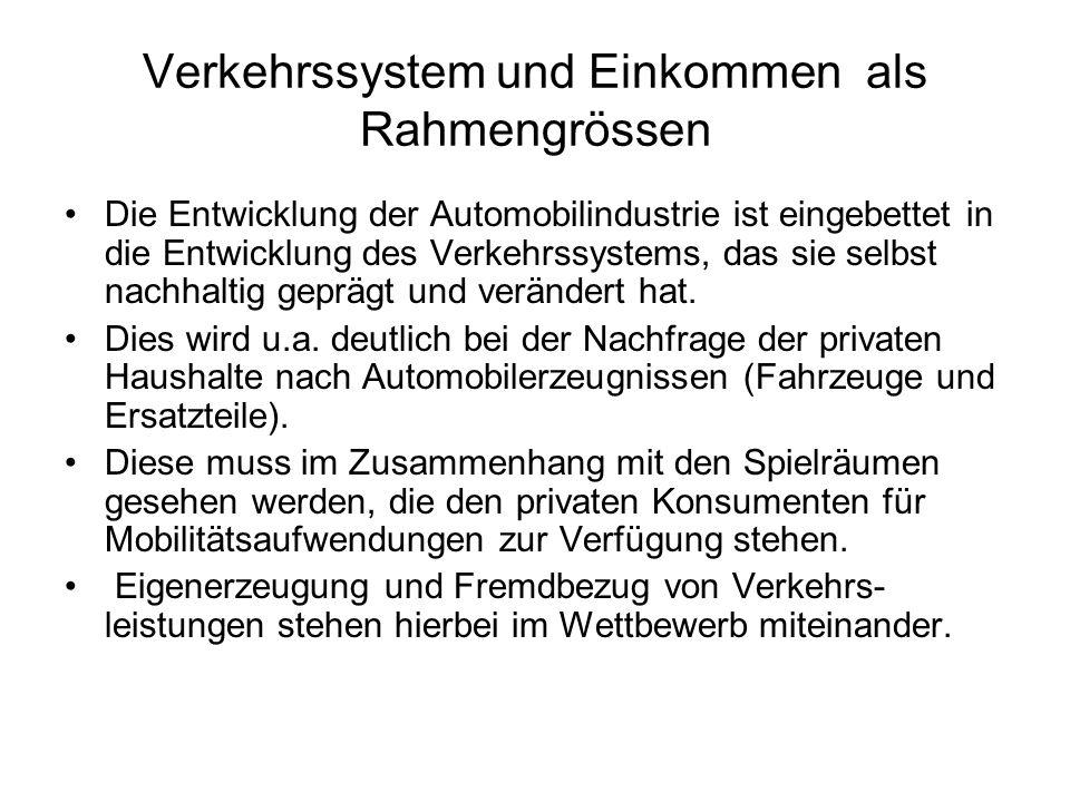 Verkehrssystem und Einkommen als Rahmengrössen Die Entwicklung der Automobilindustrie ist eingebettet in die Entwicklung des Verkehrssystems, das sie
