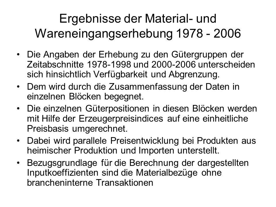 Ergebnisse der Material- und Wareneingangserhebung 1978 - 2006 Die Angaben der Erhebung zu den Gütergruppen der Zeitabschnitte 1978-1998 und 2000-2006