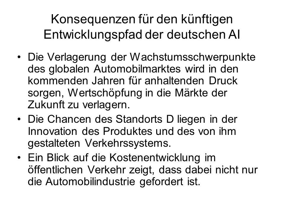 Konsequenzen für den künftigen Entwicklungspfad der deutschen AI Die Verlagerung der Wachstumsschwerpunkte des globalen Automobilmarktes wird in den k