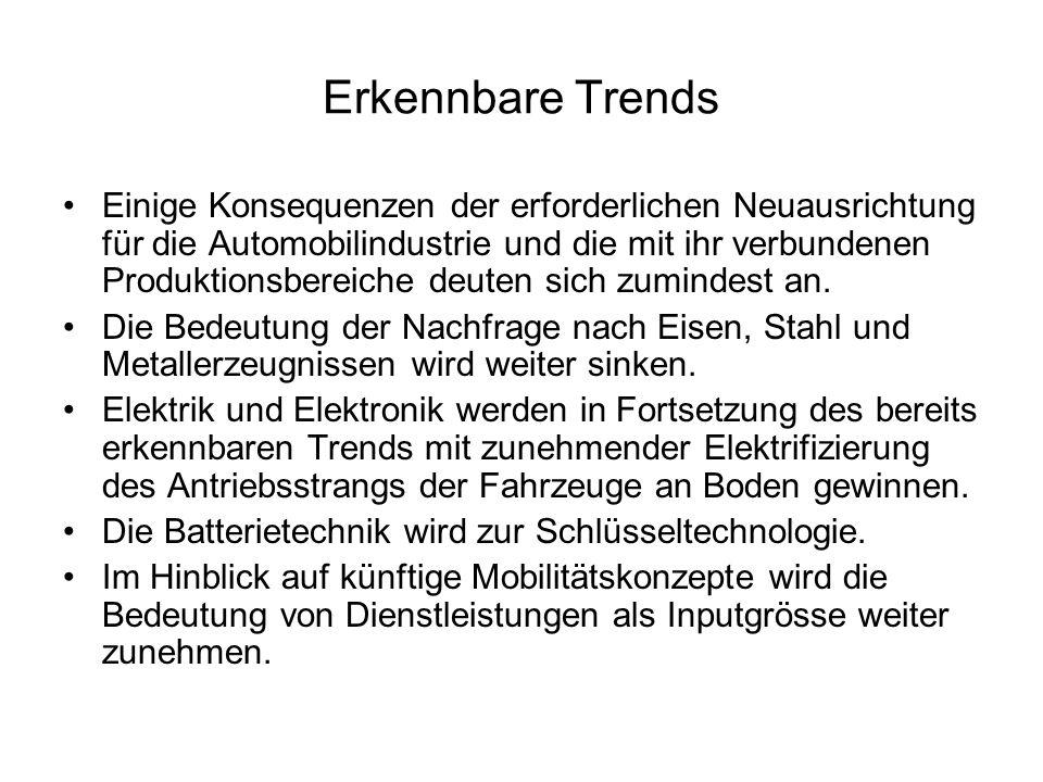 Erkennbare Trends Einige Konsequenzen der erforderlichen Neuausrichtung für die Automobilindustrie und die mit ihr verbundenen Produktionsbereiche deu