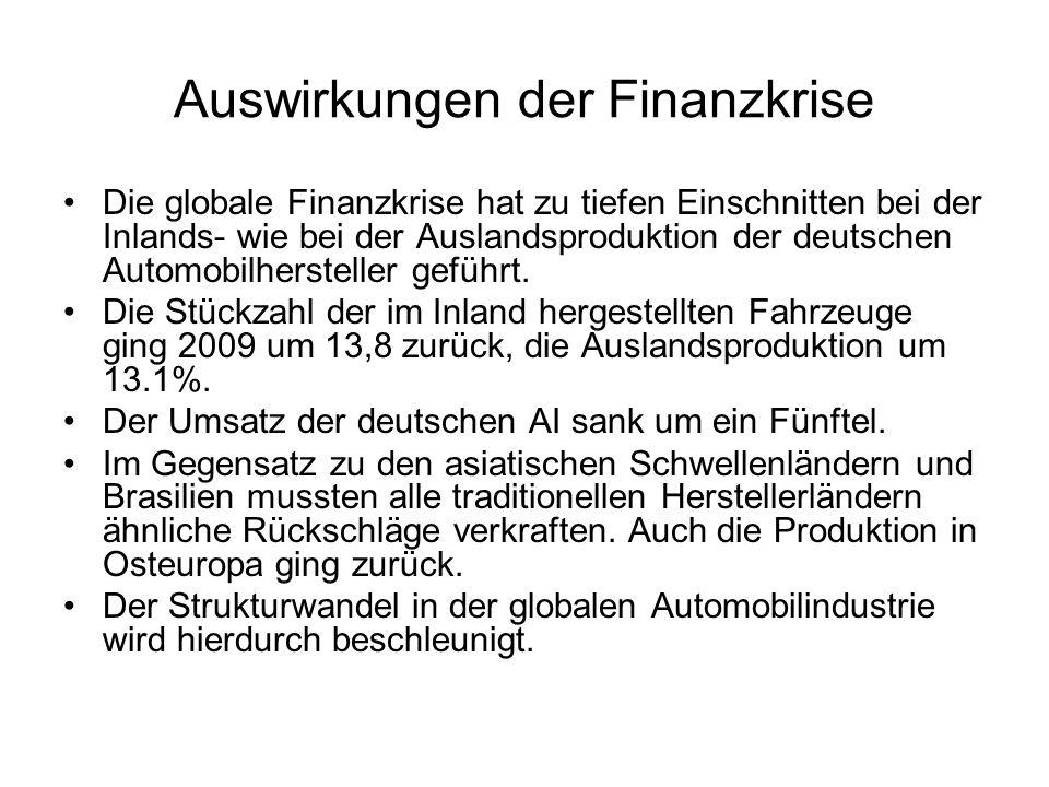 Auswirkungen der Finanzkrise Die globale Finanzkrise hat zu tiefen Einschnitten bei der Inlands- wie bei der Auslandsproduktion der deutschen Automobi