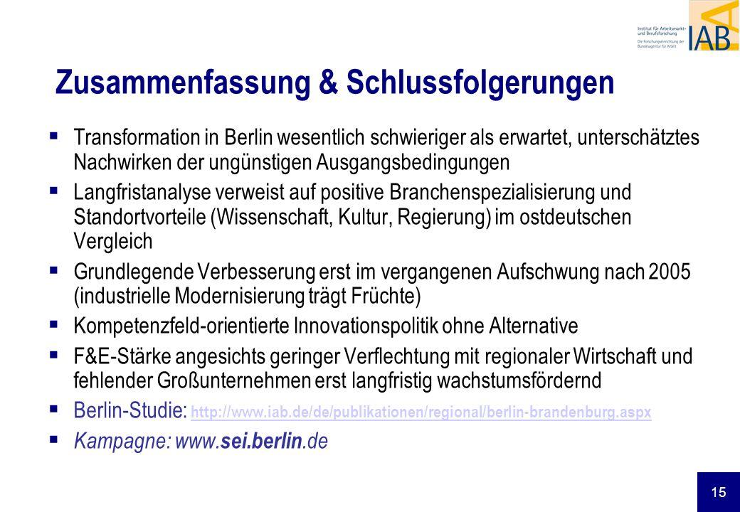 15 Zusammenfassung & Schlussfolgerungen Transformation in Berlin wesentlich schwieriger als erwartet, unterschätztes Nachwirken der ungünstigen Ausgan