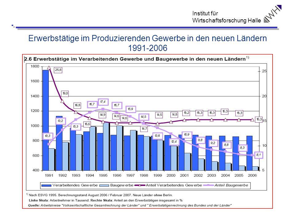 Institut für Wirtschaftsforschung Halle Erwerbstätige im Produzierenden Gewerbe in den neuen Ländern 1991-2006