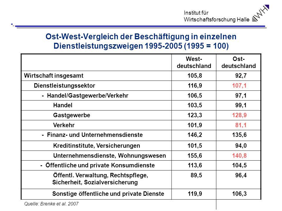 Institut für Wirtschaftsforschung Halle Ost-West-Vergleich der Beschäftigung in einzelnen Dienstleistungszweigen 1995-2005 (1995 = 100) West- deutschl
