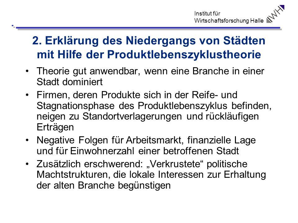 Institut für Wirtschaftsforschung Halle Modell des Niedergangs von Städten auf der Grundlage produktlebenszyklischer Annahmen (Friedrichs 1994)