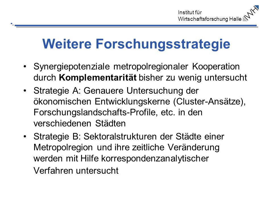Institut für Wirtschaftsforschung Halle Weitere Forschungsstrategie Synergiepotenziale metropolregionaler Kooperation durch Komplementarität bisher zu