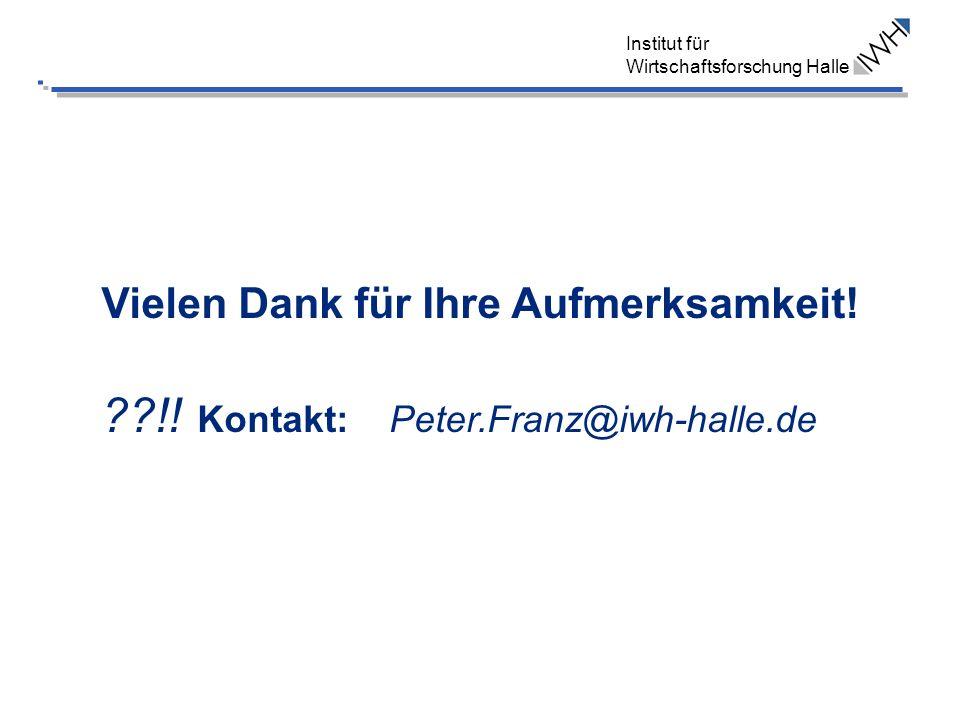 Institut für Wirtschaftsforschung Halle Vielen Dank für Ihre Aufmerksamkeit! ??!! Kontakt: Peter.Franz@iwh-halle.de