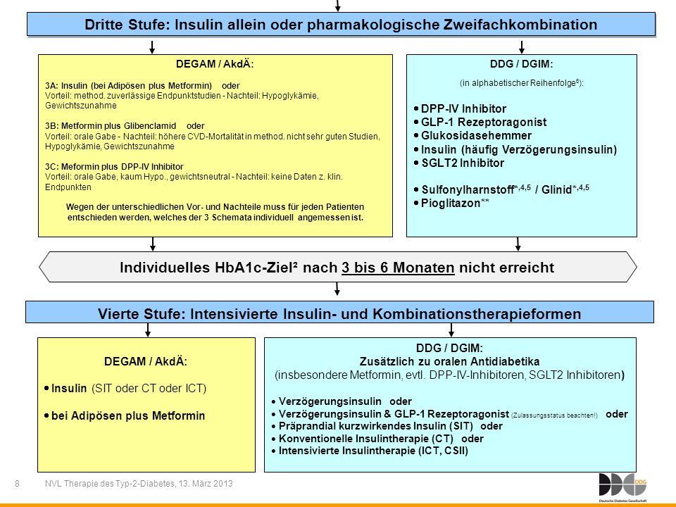 8 NVL Therapie des Typ-2-Diabetes, 13. März 2013 DEGAM / AkdÄ: 3A: Insulin (bei Adipösen plus Metformin) oder Vorteil: method. zuverlässige Endpunktst