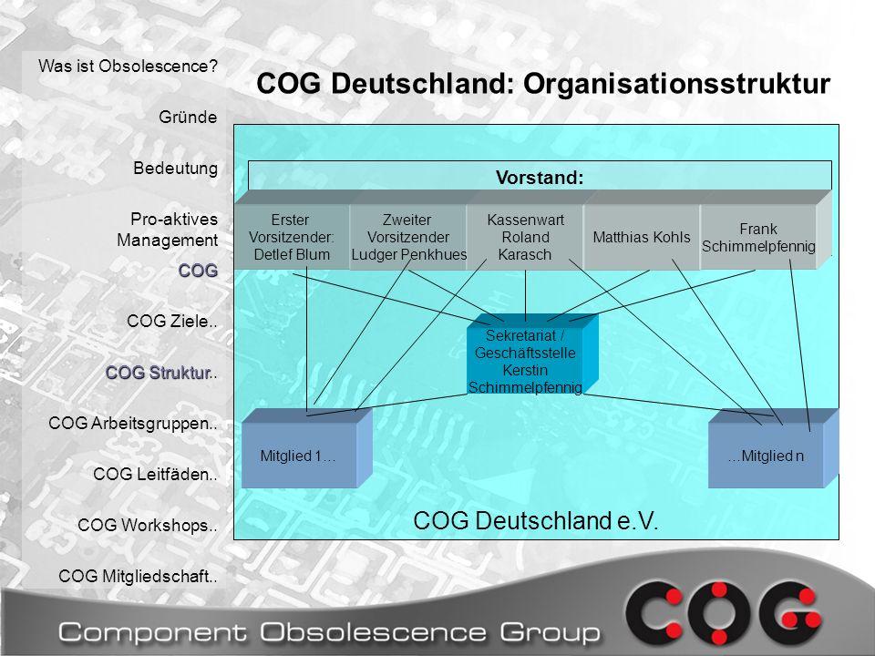 COG Deutschland e.V. Vorstand: COG Deutschland: Organisationsstruktur Was ist Obsolescence.