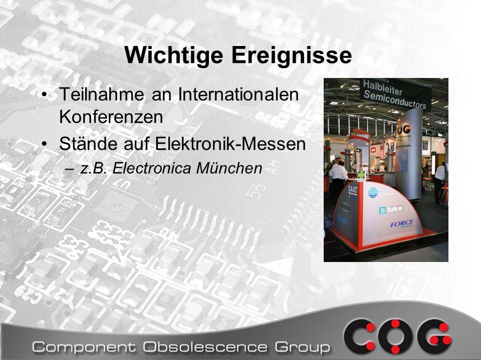Teilnahme an Internationalen Konferenzen Stände auf Elektronik-Messen –z.B.