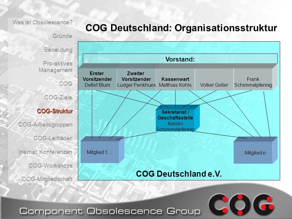 COG Deutschland e.V. Vorstand: COG Deutschland: Organisationsstruktur Erster Vorsitzender Detlef Blum Zweiter Vorsitzender Ludger Penkhues Kassenwart