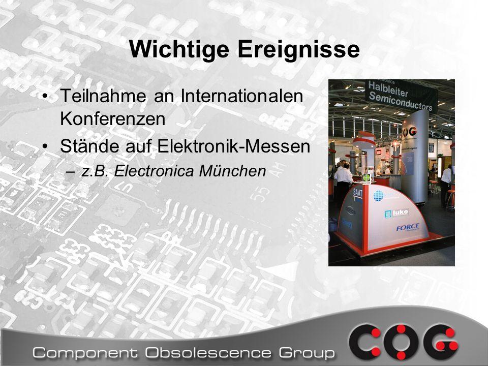 Teilnahme an Internationalen Konferenzen Stände auf Elektronik-Messen –z.B. Electronica München Wichtige Ereignisse