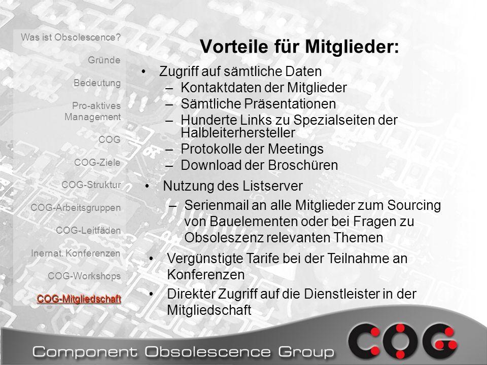 Vorteile für Mitglieder: Zugriff auf sämtliche Daten –Kontaktdaten der Mitglieder –Sämtliche Präsentationen –Hunderte Links zu Spezialseiten der Halbl