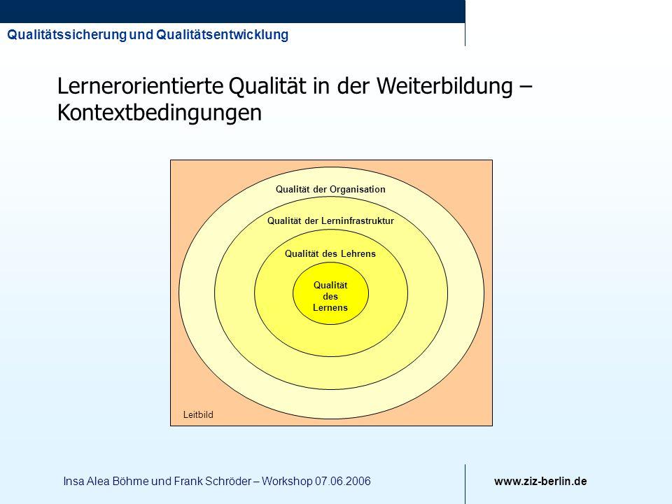 Qualitätssicherung und Qualitätsentwicklung www.ziz-berlin.de Insa Alea Böhme und Frank Schröder – Workshop 07.06.2006 QQ Qualität des Lehrens Qualitä