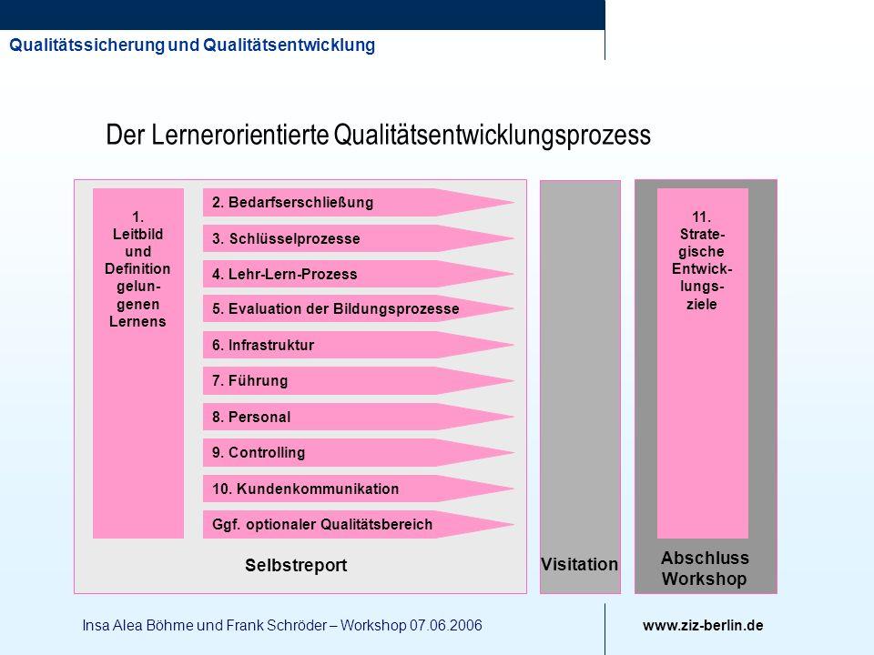 Qualitätssicherung und Qualitätsentwicklung www.ziz-berlin.de Insa Alea Böhme und Frank Schröder – Workshop 07.06.2006 Der Lernerorientierte Qualitäts
