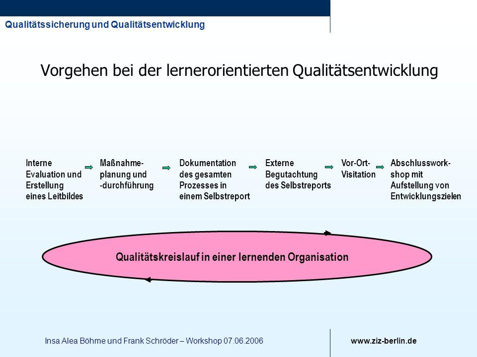 Qualitätssicherung und Qualitätsentwicklung www.ziz-berlin.de Insa Alea Böhme und Frank Schröder – Workshop 07.06.2006 Vorgehen bei der lernerorientie