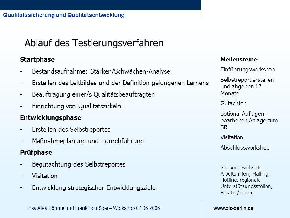 Qualitätssicherung und Qualitätsentwicklung www.ziz-berlin.de Insa Alea Böhme und Frank Schröder – Workshop 07.06.2006 Ablauf des Testierungsverfahren