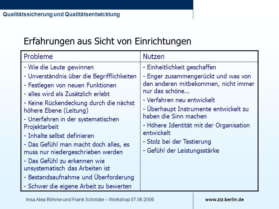 Qualitätssicherung und Qualitätsentwicklung www.ziz-berlin.de Insa Alea Böhme und Frank Schröder – Workshop 07.06.2006 Erfahrungen aus Sicht von Einri